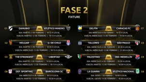 Fase 2 Copa Libertadores 2019