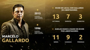 Gallardo final Copa Libertadores 2018 River Boca