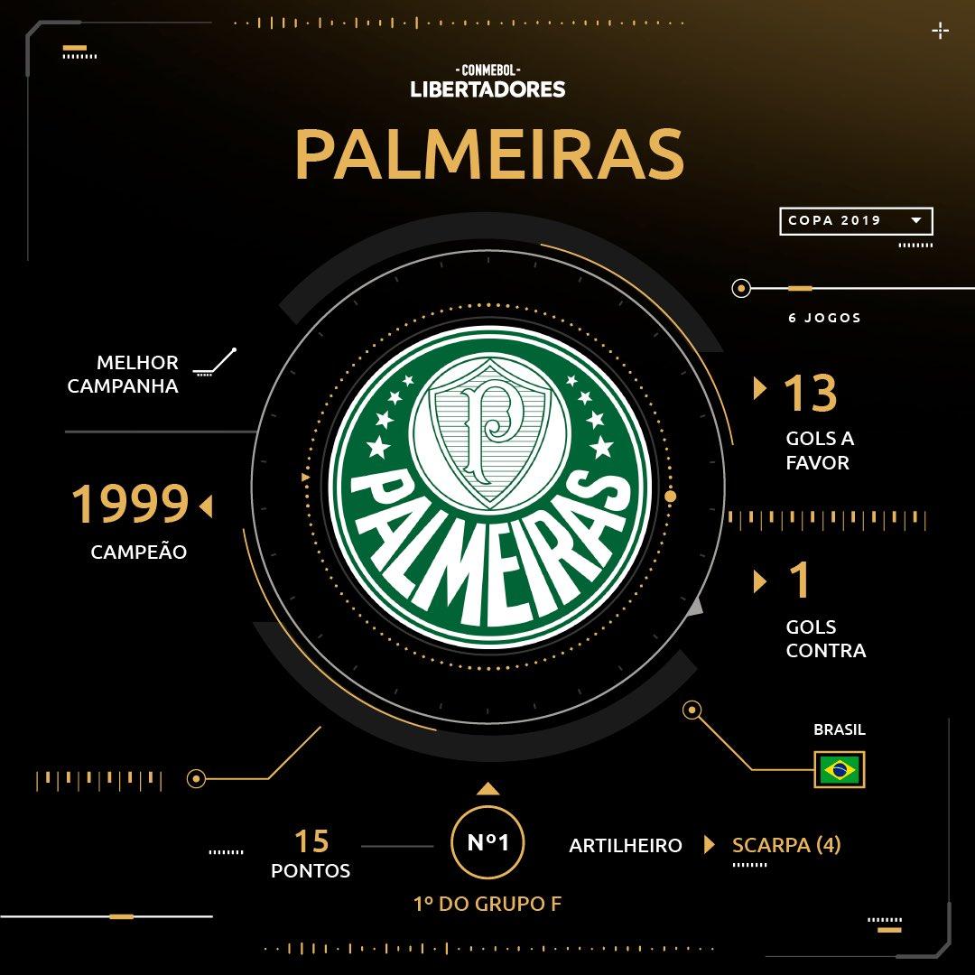 Sorteio - Palmeiras - Libertadores