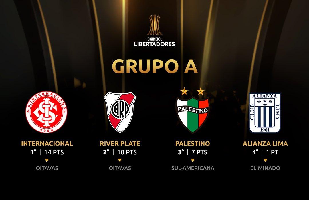 Final Grupo A - Libertadores