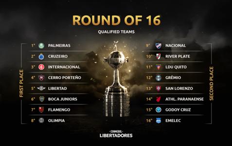 Pots Libertadores R16