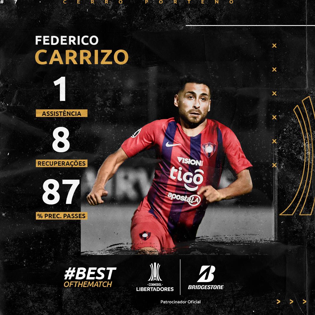 Carrizo Best