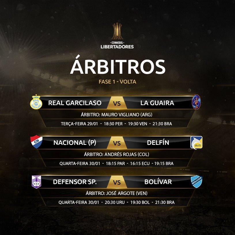Primeira fase - Libertadores