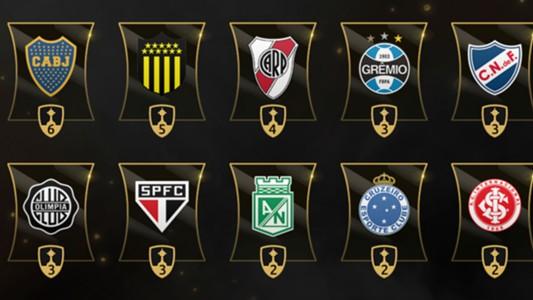 Campeones Copa Libertadores 2019