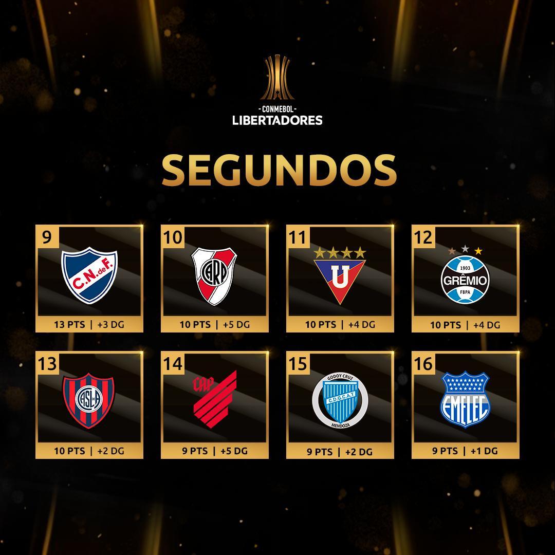 Os segundos - Libertadores