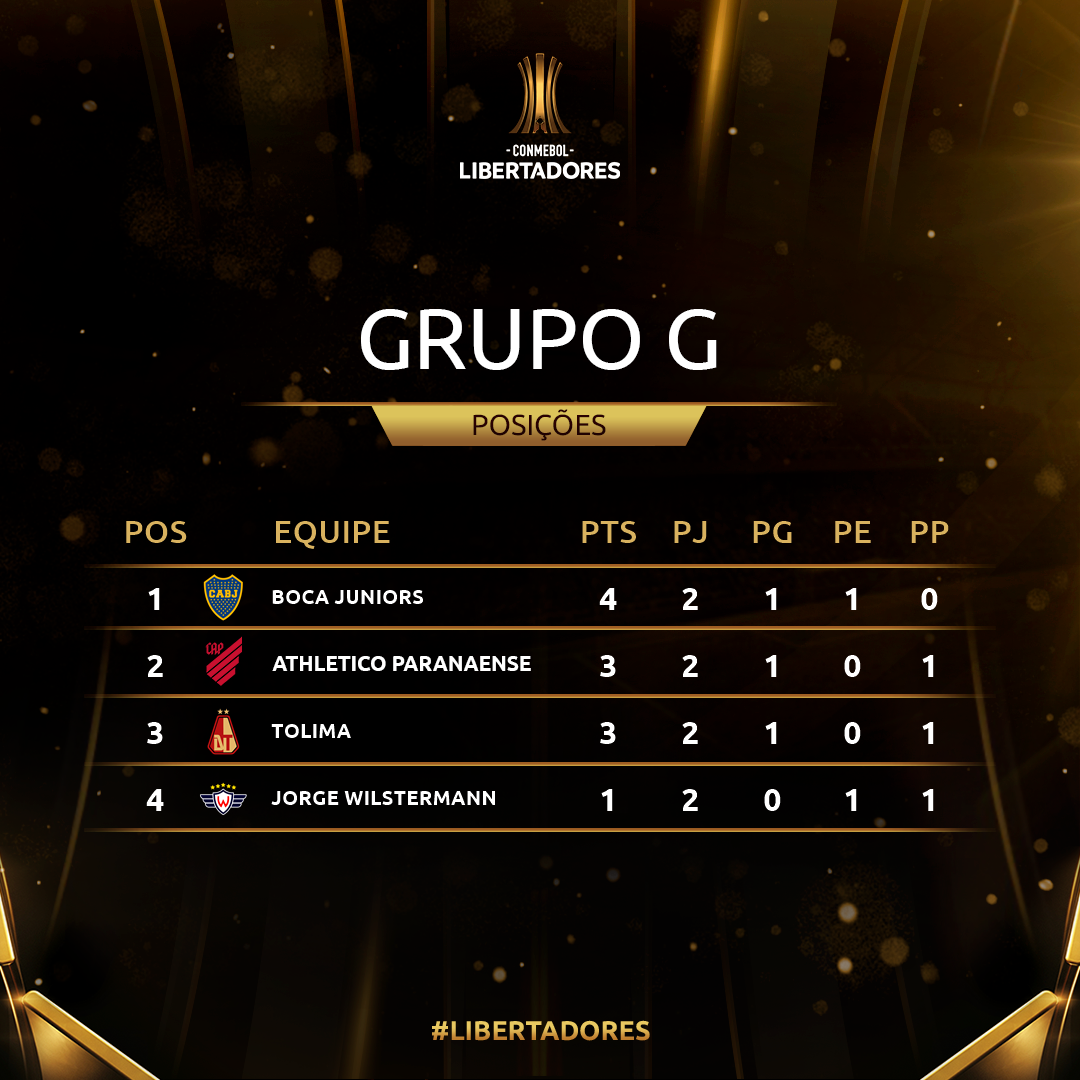 Grupo G Rodada 2 Libertadores