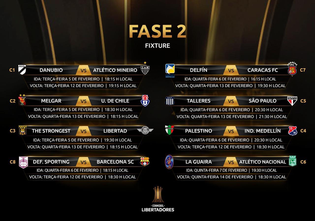 Fase 2 Libertadores 2019 completa