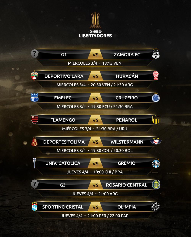 Fecha 3 Copa Libertadores 2019