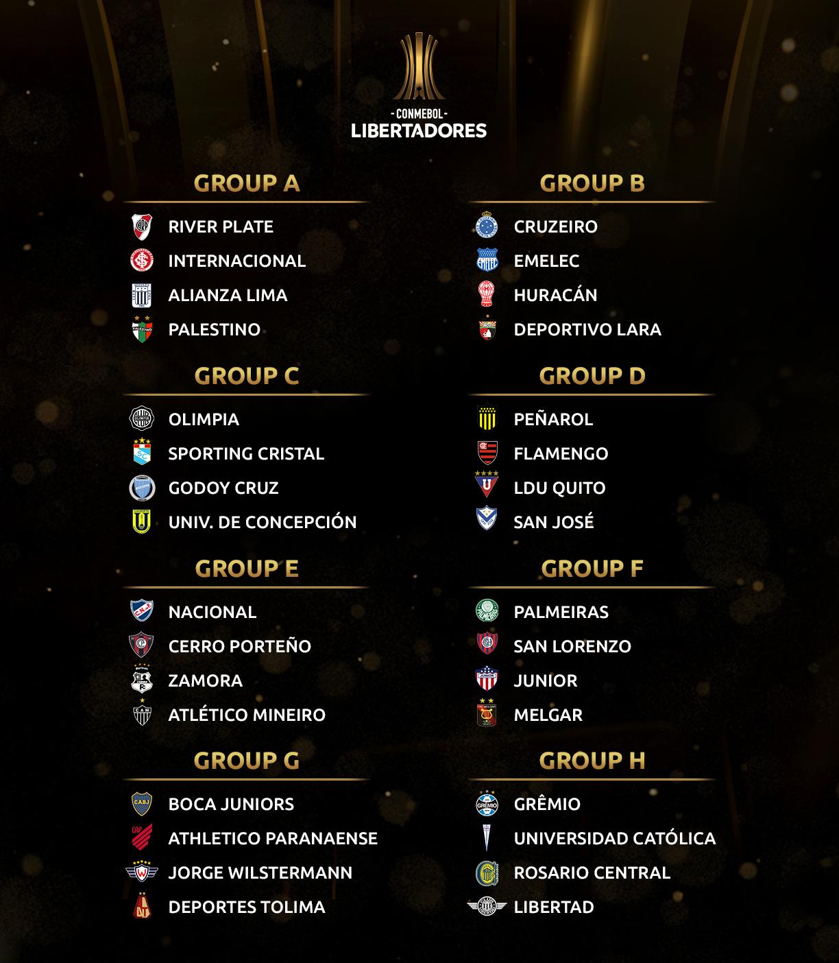 Libertadores Groups