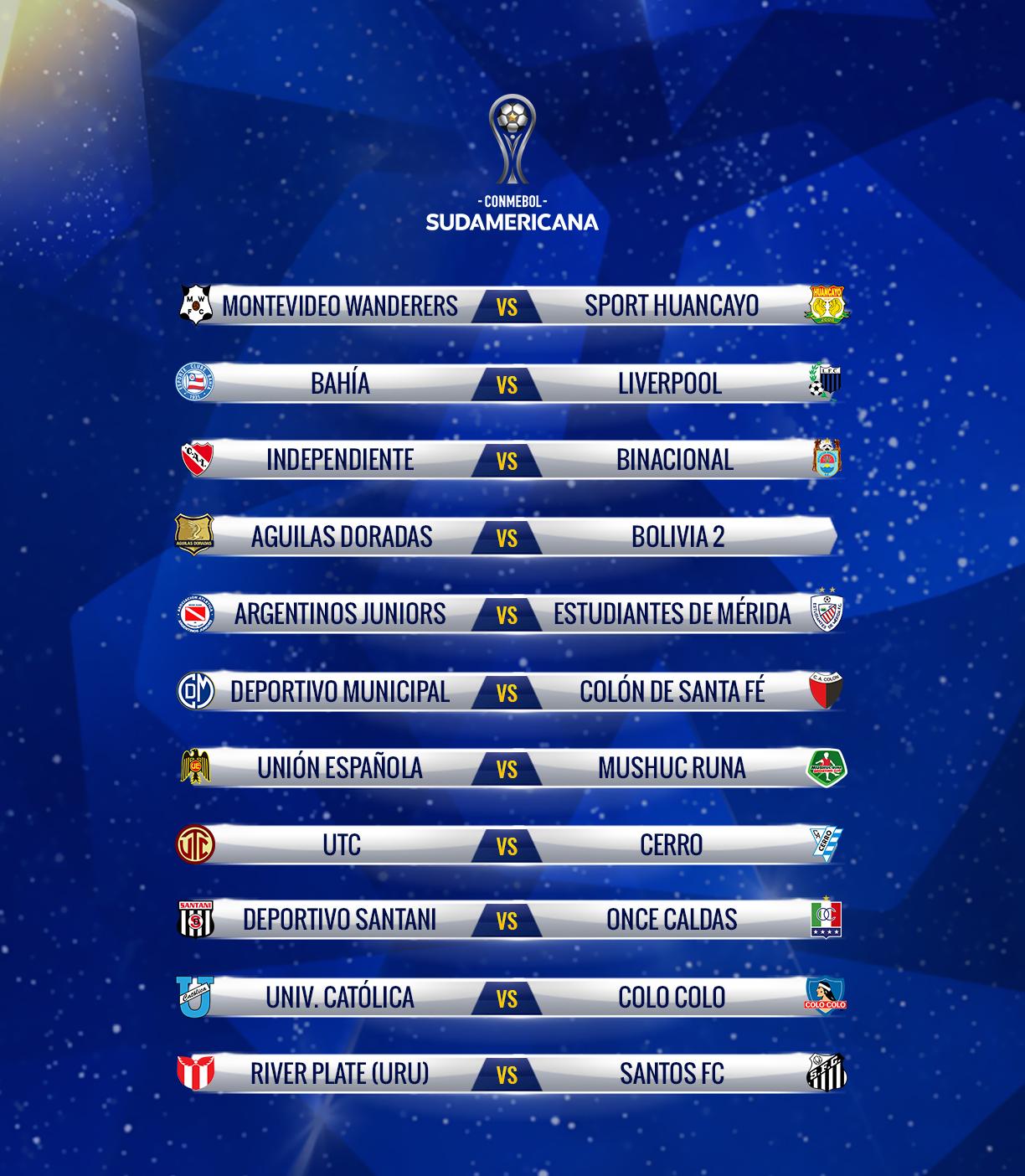 CONMEBOL Sudamericana fixture draw sorteo