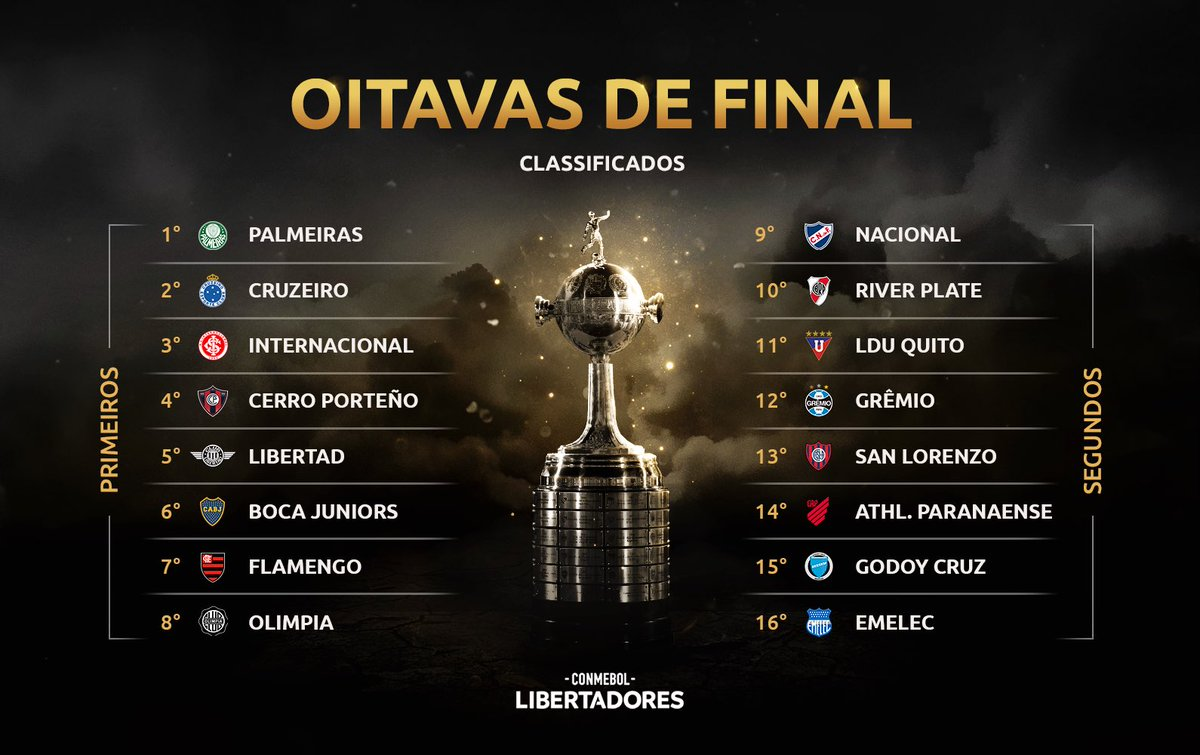 Oitavas de final da Libertadores