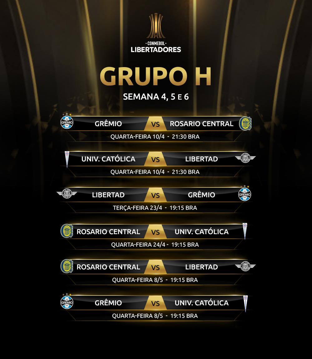 Grupo H 2 Rodada Libertadores 2019