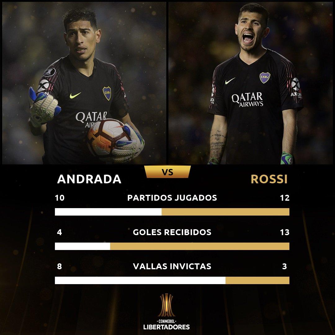 Andrada vs. Rossi