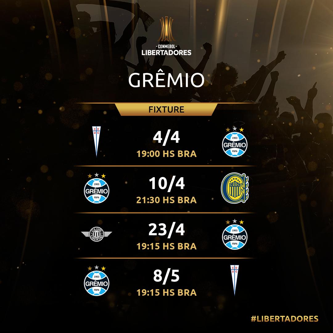 Jogos do Grêmio - Libertadores