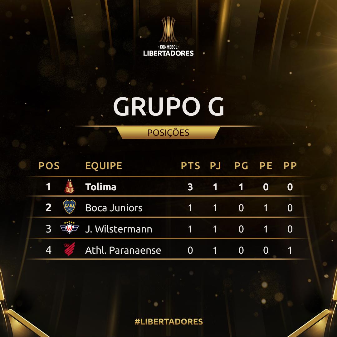 Grupo G - rodada 1