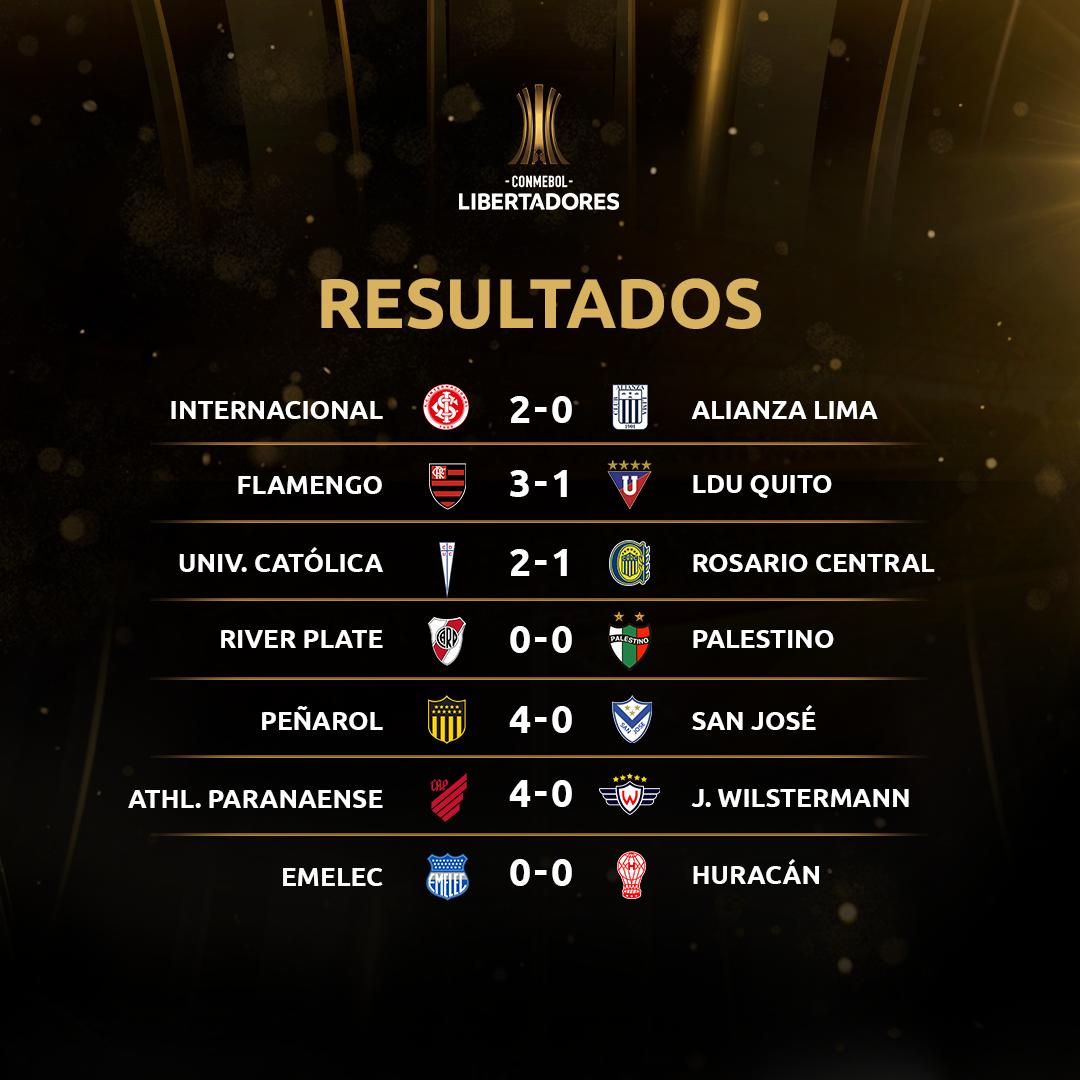 Resultados 2 Rodada 2 Libertadores