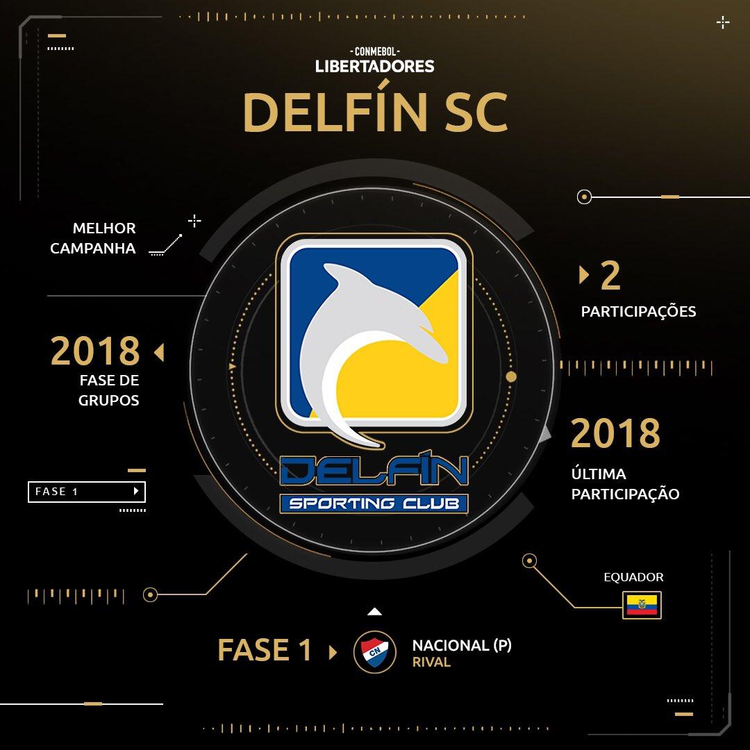 Delfín - Libertadores2019