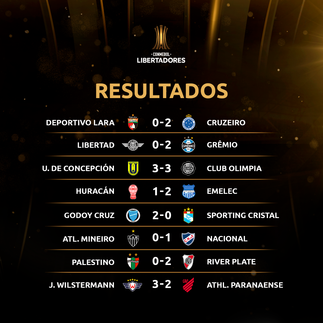 Resultados Rodada 5-1 Copa Libertadores