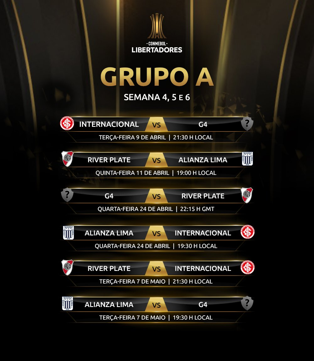 Jogos Grupo A - Libertadores (2)