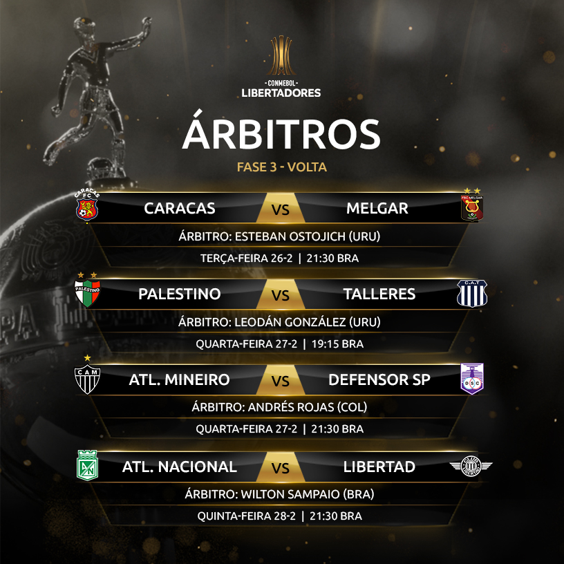 Fase 3 Volta Copa Libertadores 2019