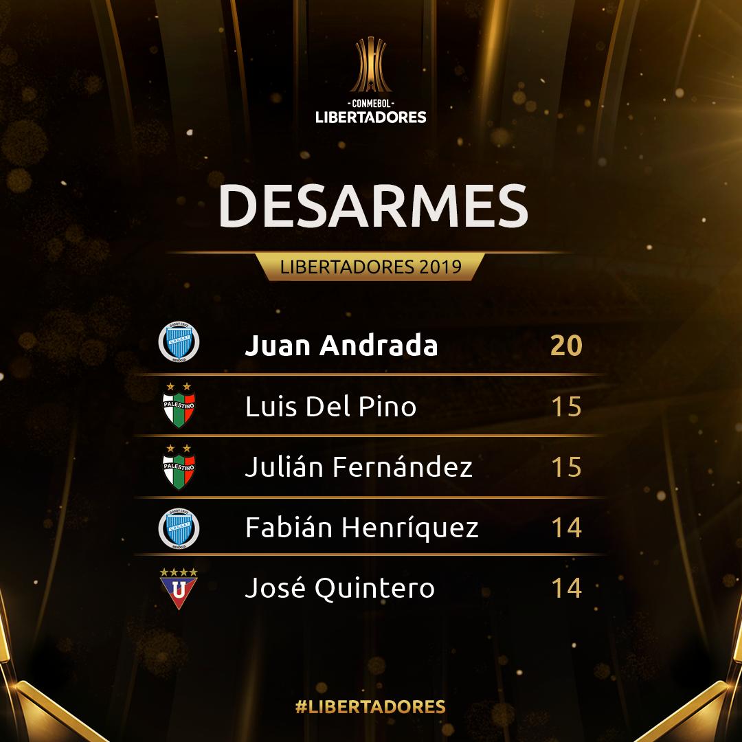 Desarmes semana 4 - Libertadores