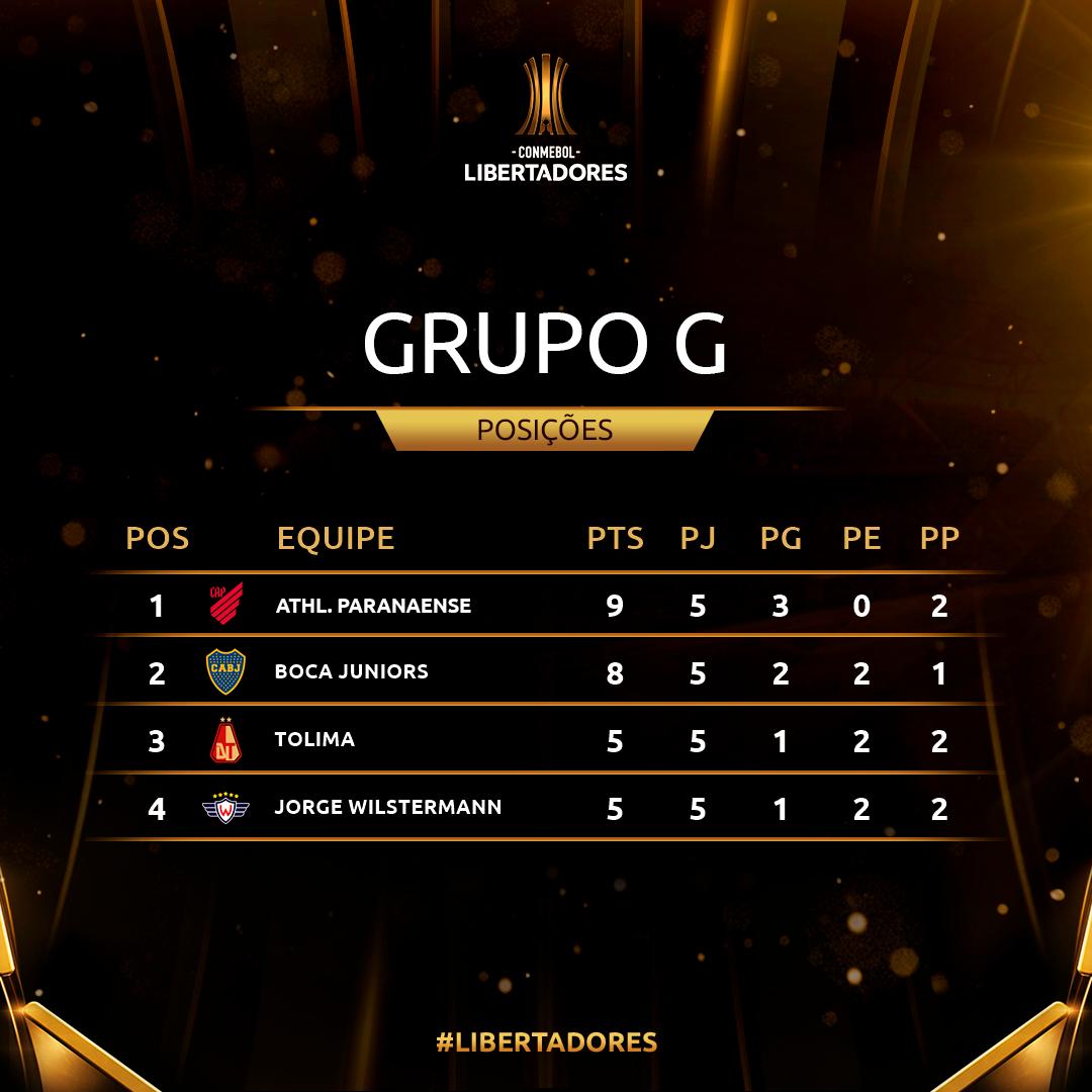 Grupo G Rodada 5 Copa Libertadores