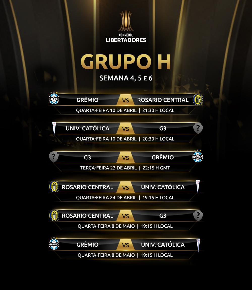 Libertadores 2019 Grupo H volta