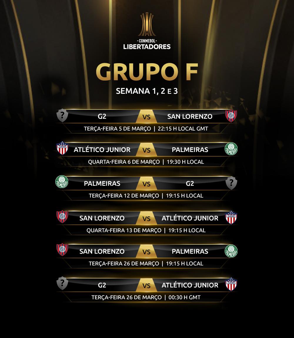 Libertadores 2019 Grupo F ida