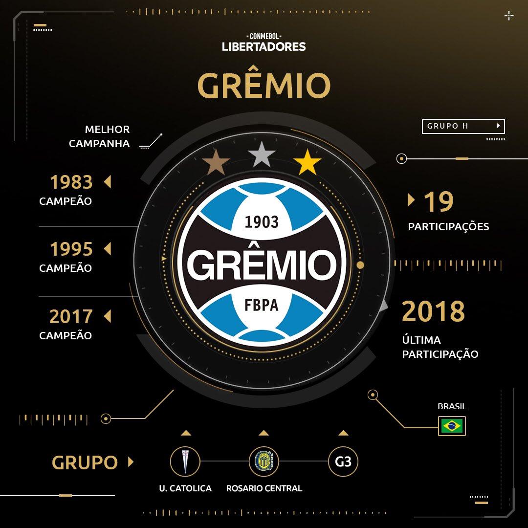 Grêmio - Libertadores 2019