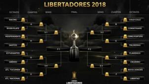 Cuadro de octavos de final Copa Libertadores