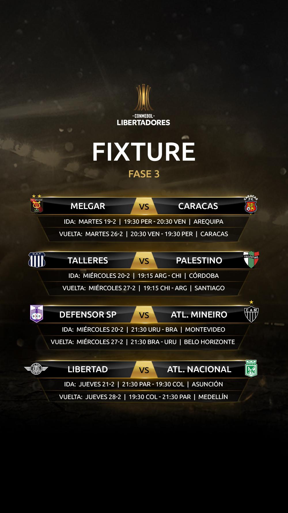 Fixture Fase 3 Copa Libertadores 2019