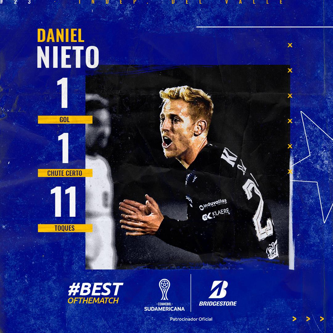 Daniel Nieto Best of the Week