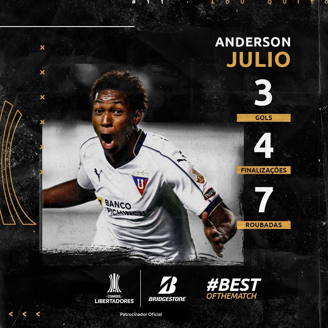 Anderson Julio #Best