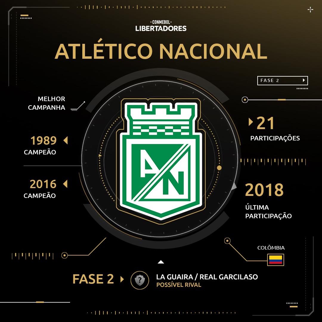 Atlético Nacional - Libertadores