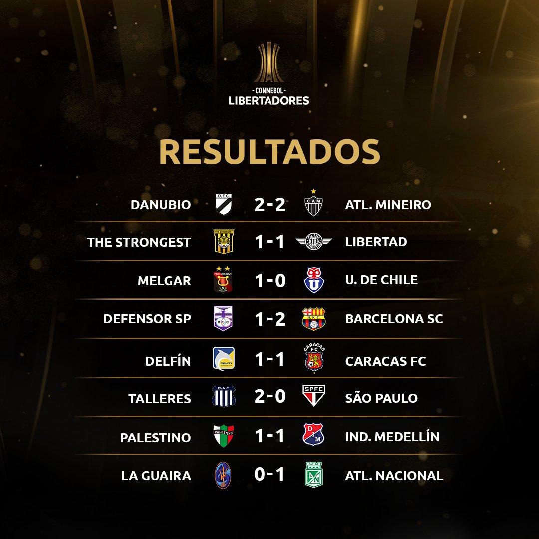 Resultados - Fase 2 ida - Libertadores