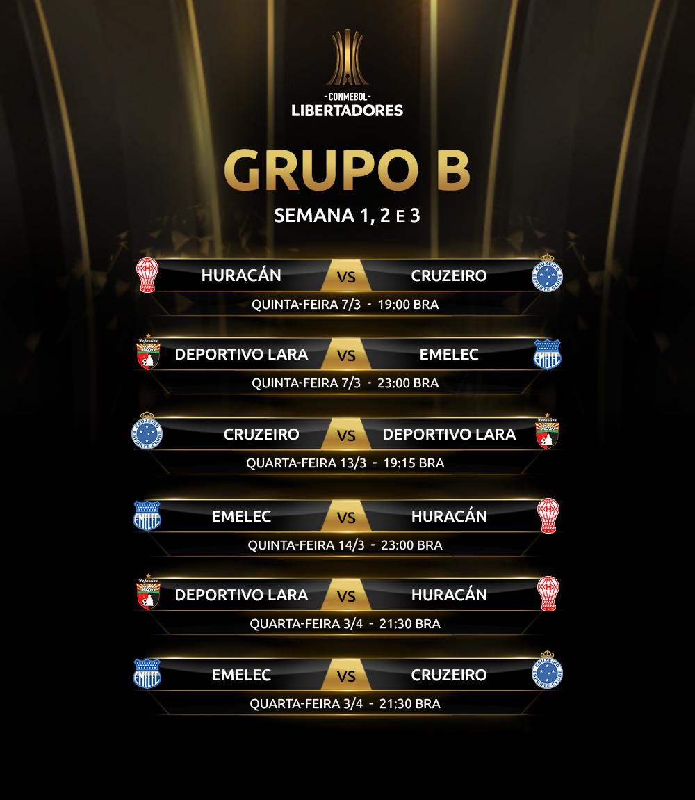 Grupo B 1 Rodada Libertadores 2019