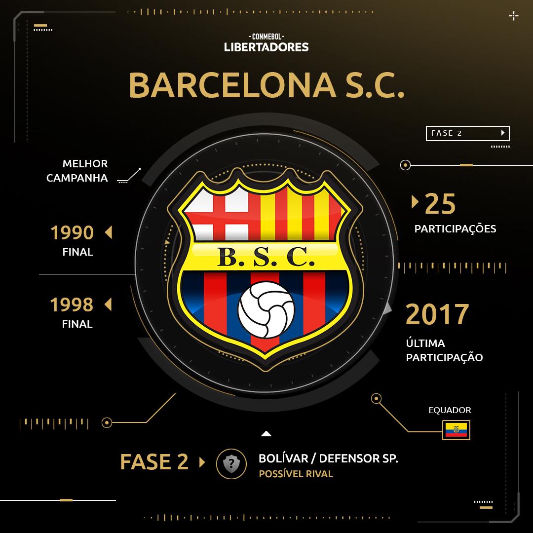 Barcelona - Libertadores