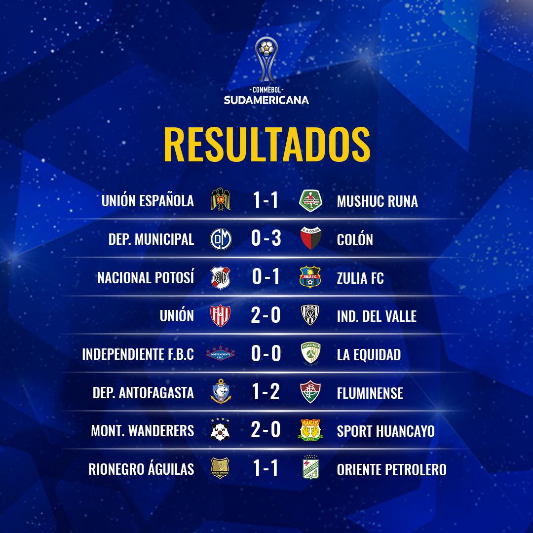 Resultados Sul-Americana