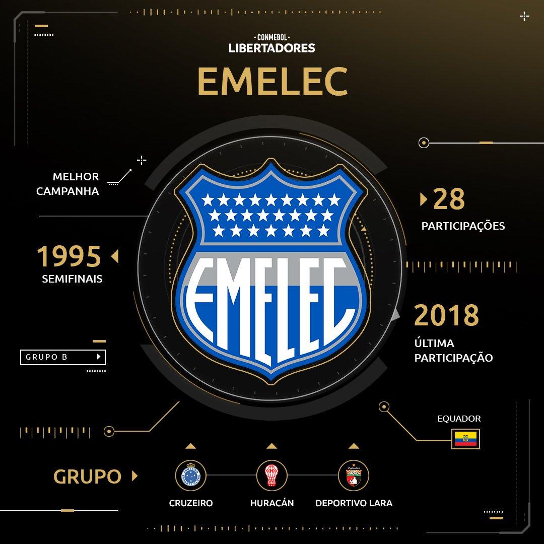 Emelec - Libertadores 2019