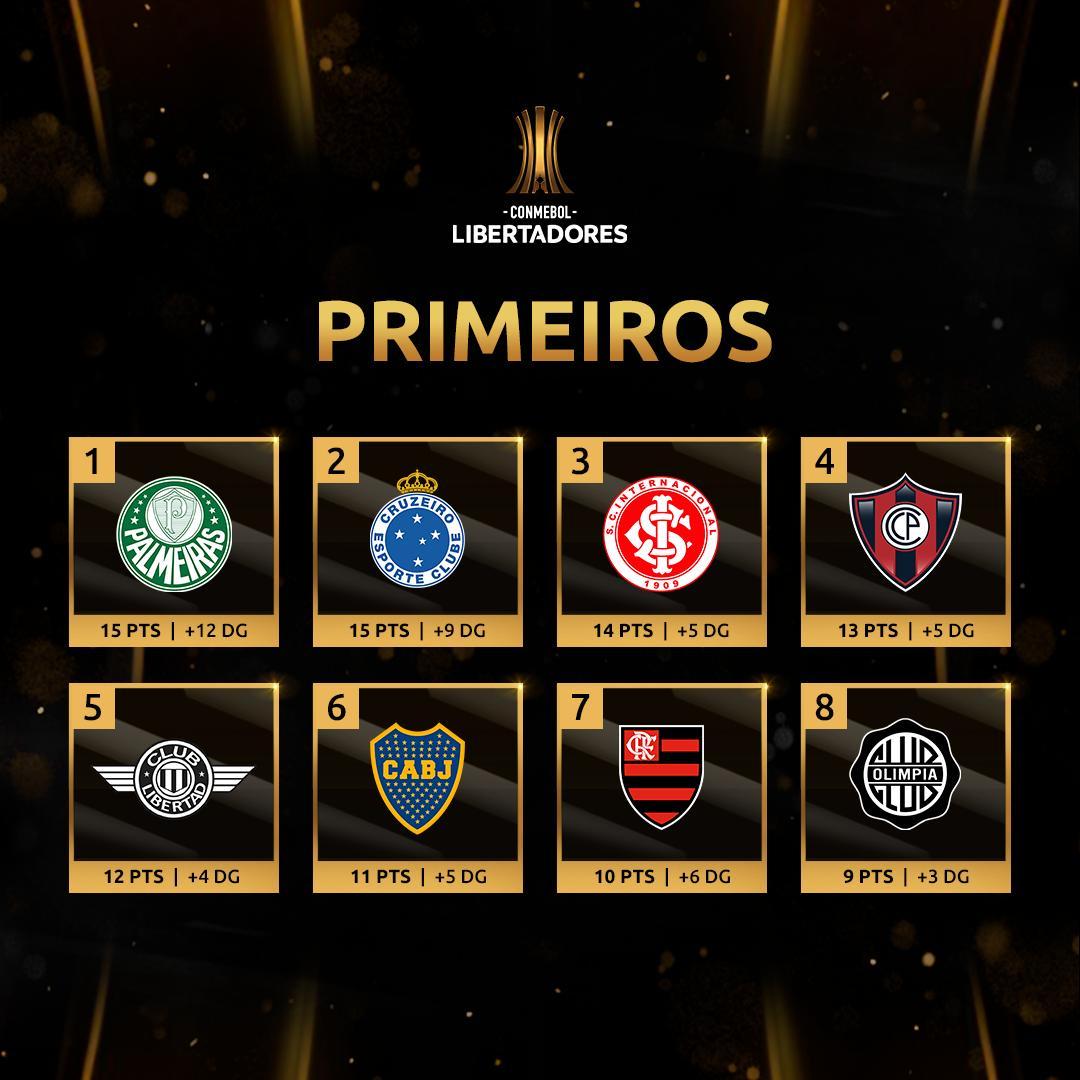 Os primeiros - Libertadores
