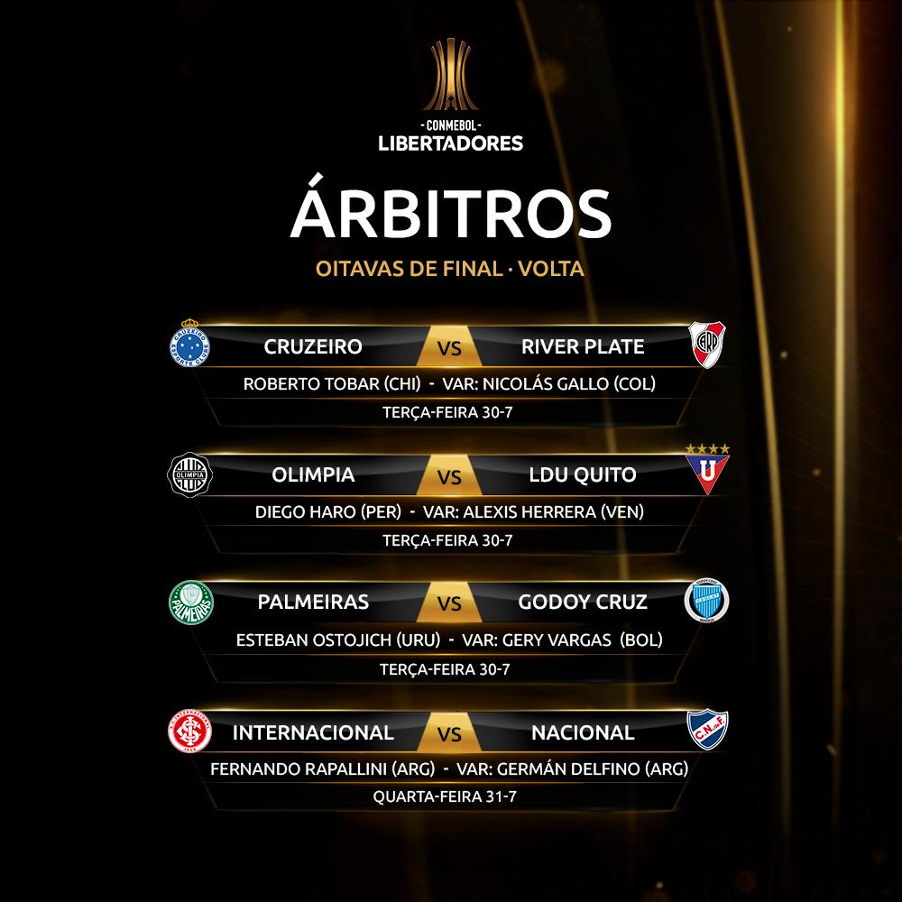 Arbitragem Oitavas de final Volta Libertadores - 1