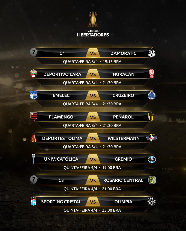 Rodada 3 Nova Fase Grupos Libertadores 2