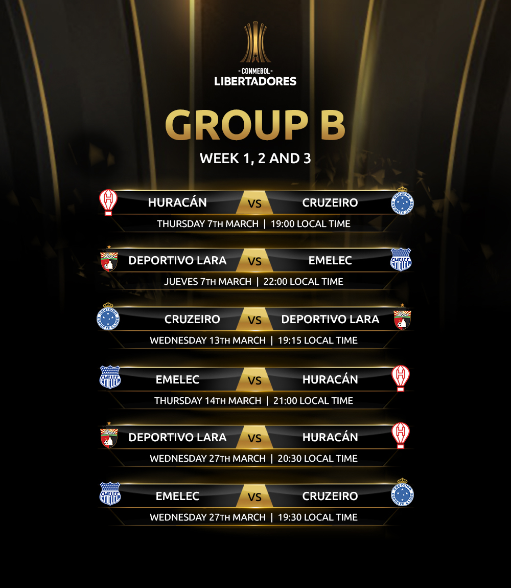 Group B 1