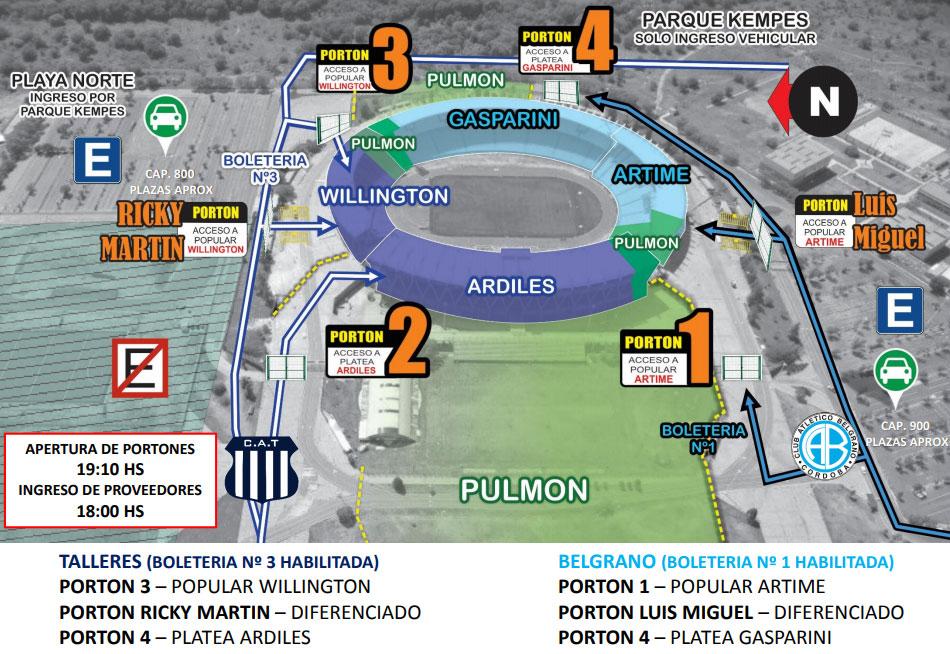 Portões Estádio Mario Kempes