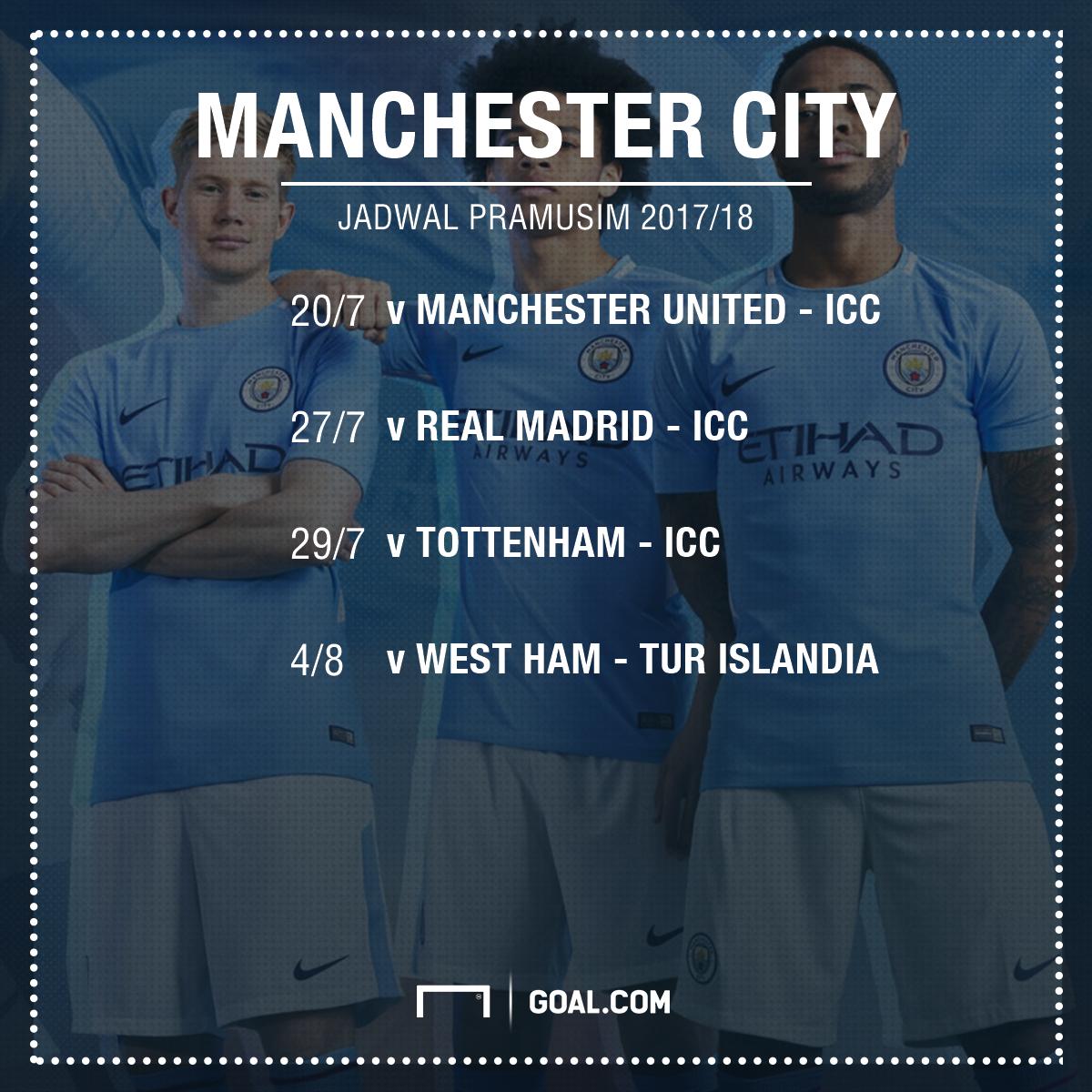 GFXID Manchester City