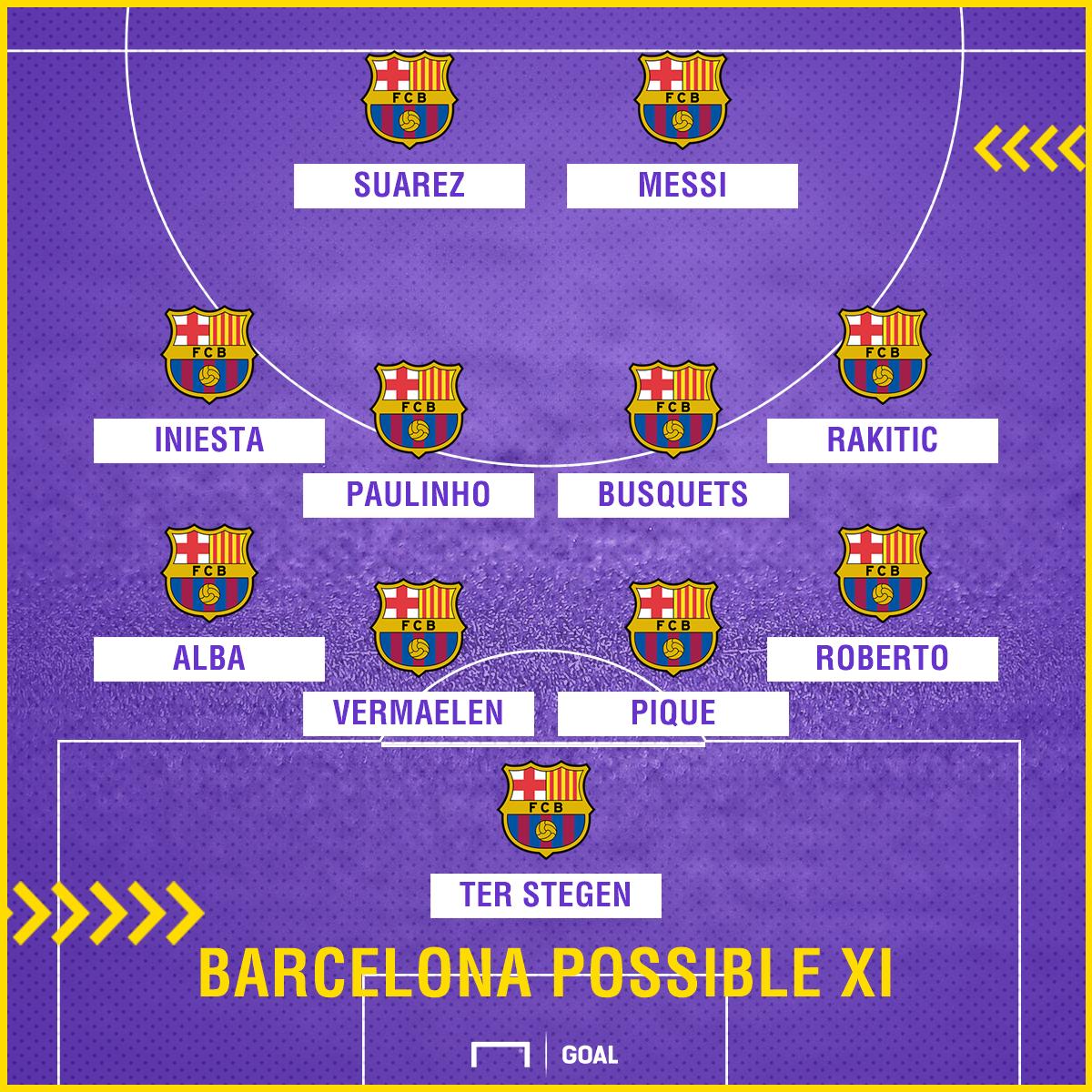 Barcelona possible Betis