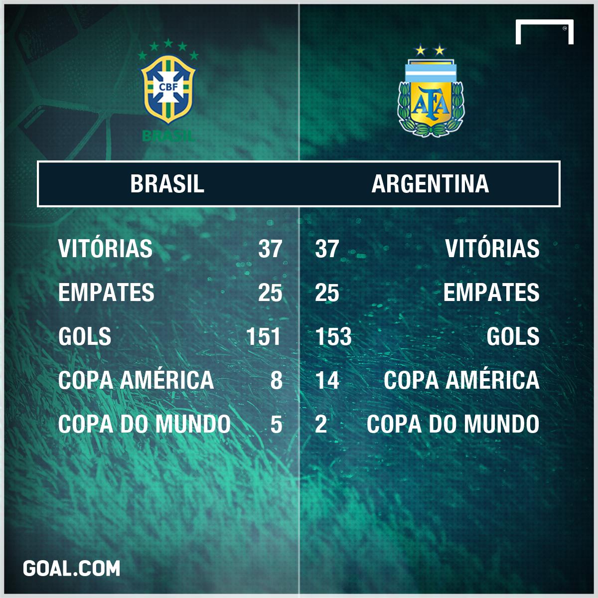 GFX BRASIL X ARGENTINA