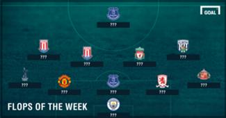 Worst PL Team of the Week