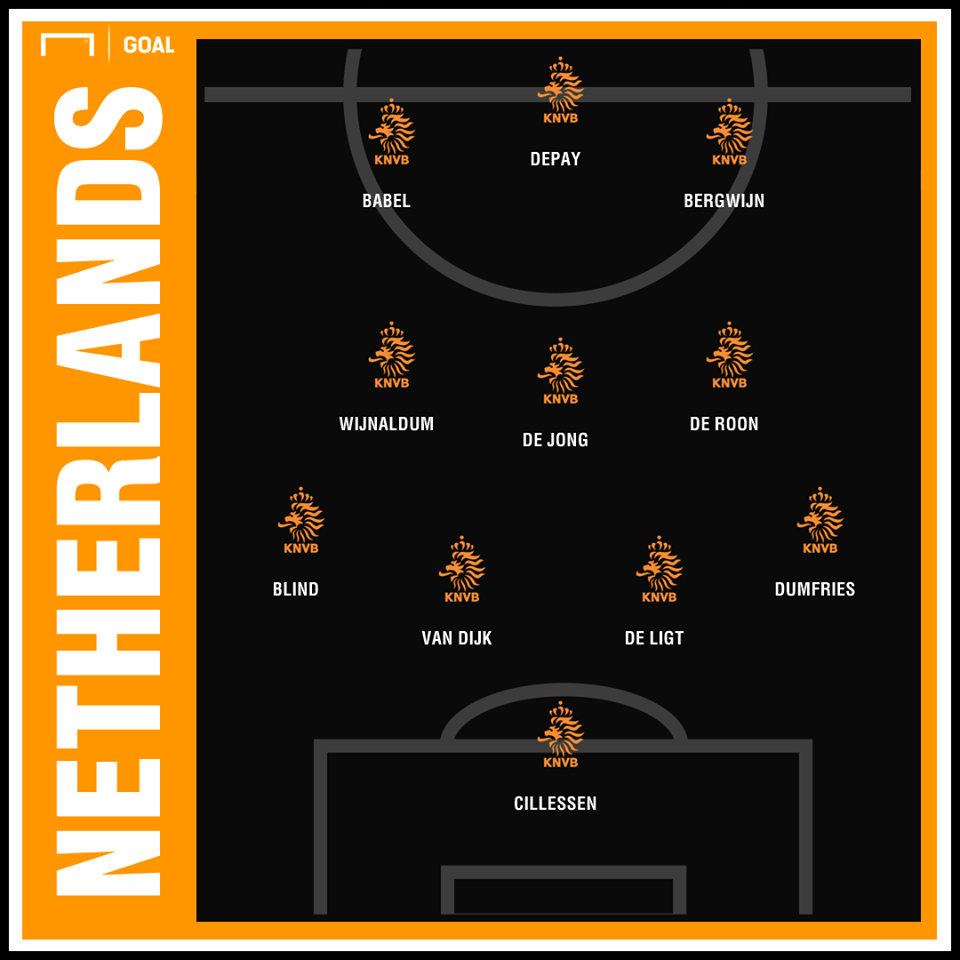 Netherlands Starting vs Germany