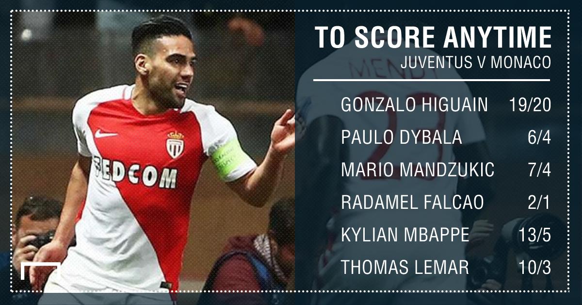 GFX Juventus Monaco scorer betting
